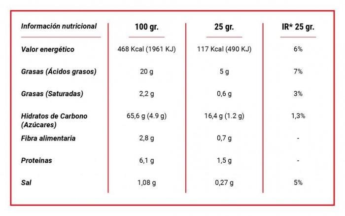 Ficha tecnica palomita de maiz tosfrit